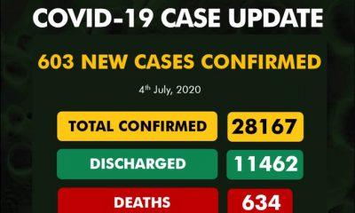 Nigeria Records 603 Coronavirus Cases