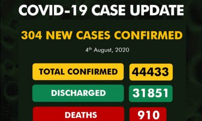 NCDC Reports New 304 Cases Of Coronavirus In Nigeria